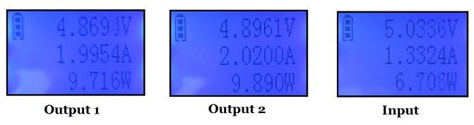 RavPower RP-PB19 Messergebnisse