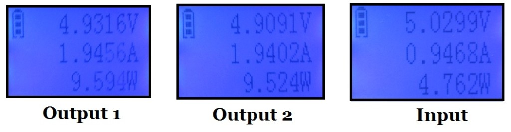 RavPower RP-PB22 Messergebnisse