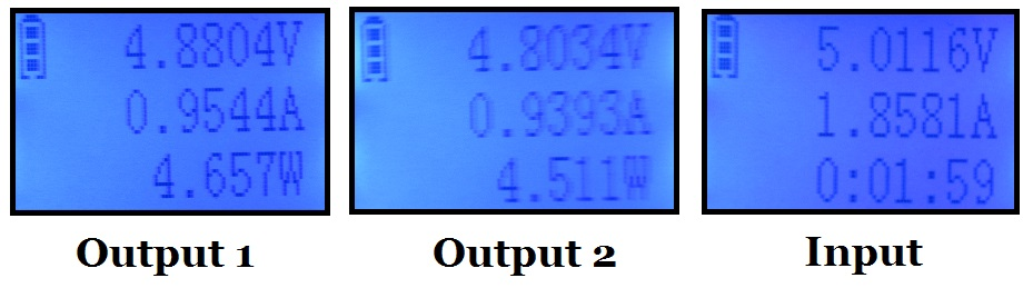 intocircuit PC11200 Messergebnisse
